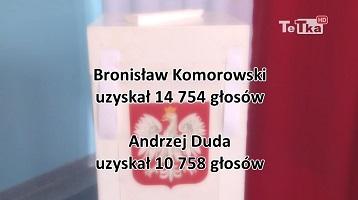 tczewianie głosowali