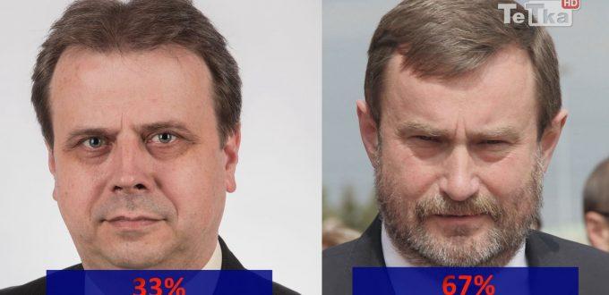 Mirosław Pobłocki wygrał